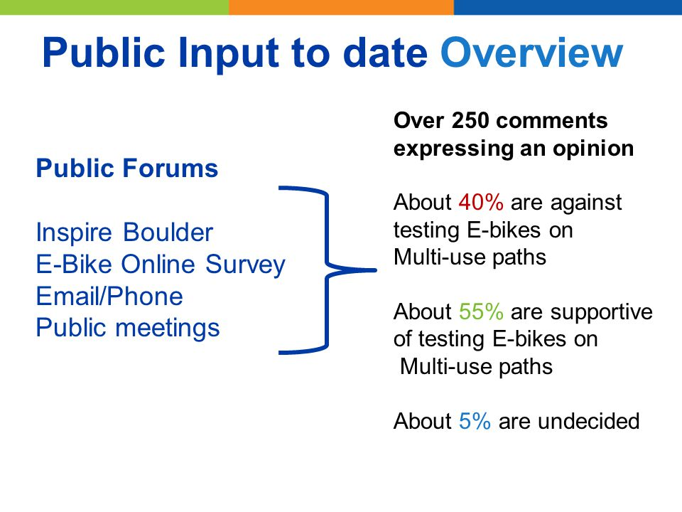 Public Input to date Overview Public Forums Inspire Boulder E-Bike Online Survey Email/Phone Public meetings Over 250 comments expressing an opinion About 40% are against testing E-bikes on Multi-use paths About 55% are supportive of testing E-bikes on Multi-use paths About 5% are undecided