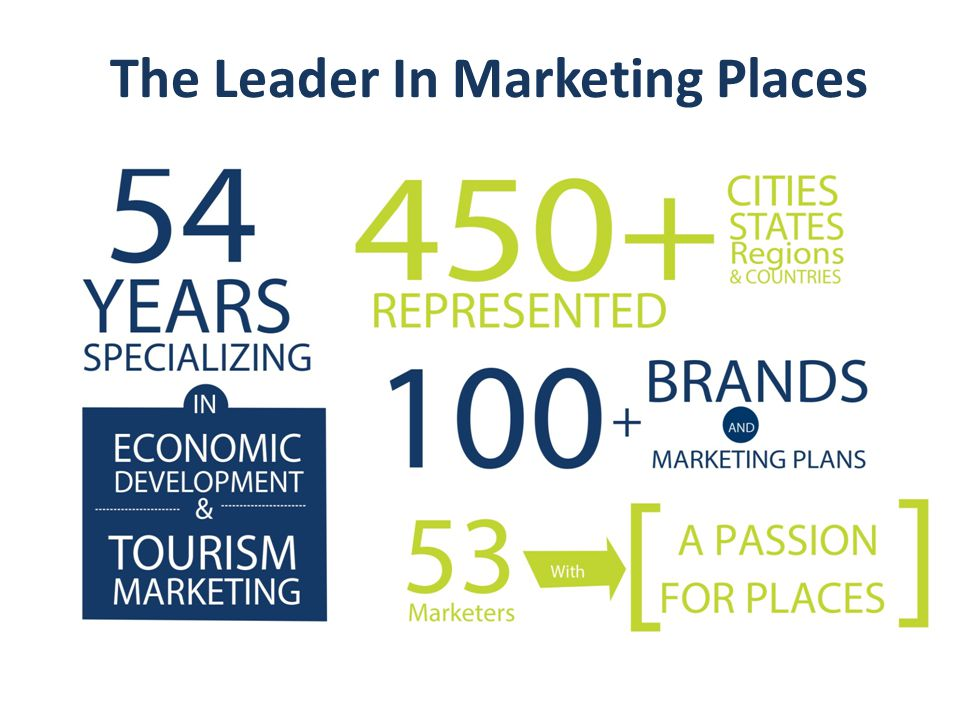 The Leader In Marketing Places