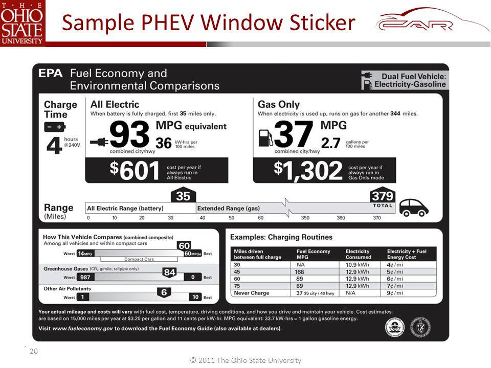 © 2011 The Ohio State University Sample PHEV Window Sticker 20
