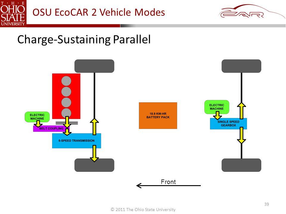 © 2011 The Ohio State University Charge-Sustaining Parallel Front 39 OSU EcoCAR 2 Vehicle Modes