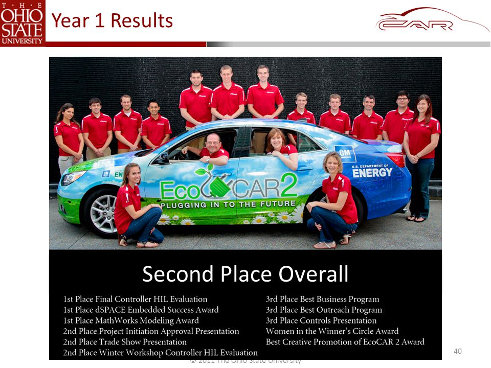© 2011 The Ohio State University Year 1 Results 40 Second Place Overall
