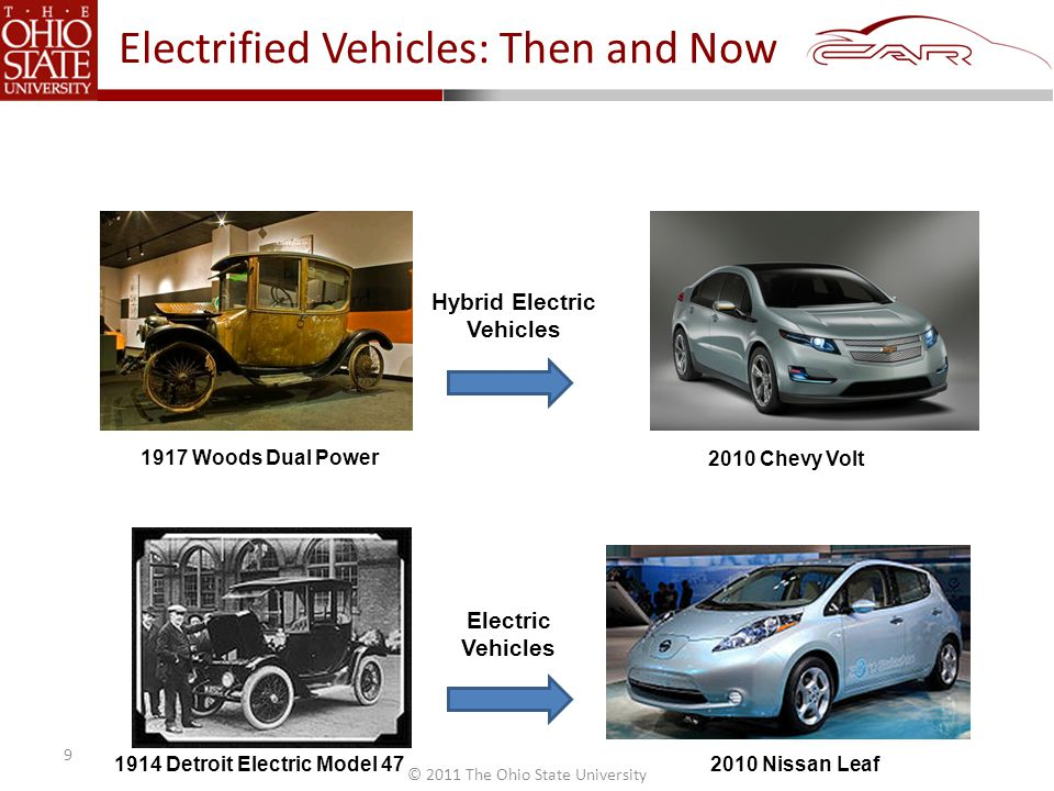© 2011 The Ohio State University Electrified Vehicles: Then and Now 9 1917 Woods Dual Power 2010 Chevy Volt 1914 Detroit Electric Model 472010 Nissan Leaf Hybrid Electric Vehicles Electric Vehicles