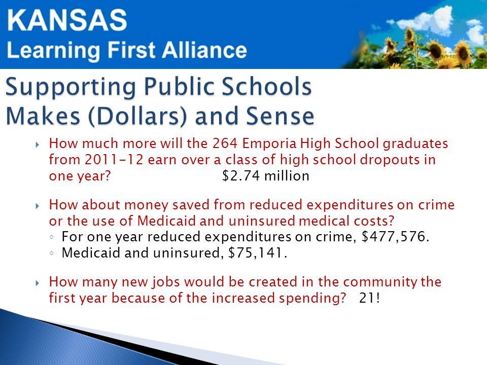 What did the 55 non-graduates cost Emporia. $566,353.