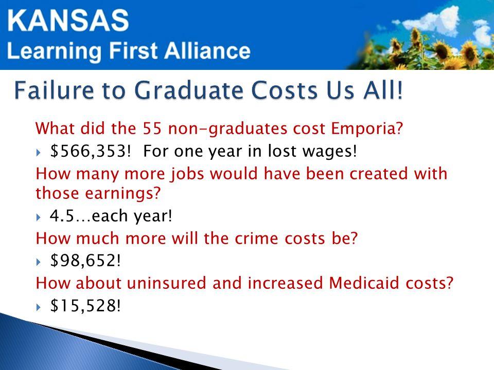  What did the 55 non-graduates cost #USD 253.