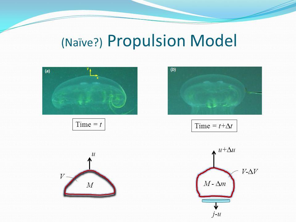 (Naïve ) Propulsion Model j-u Time = t Time = t+  t u M V u+  u M -  m V-  V