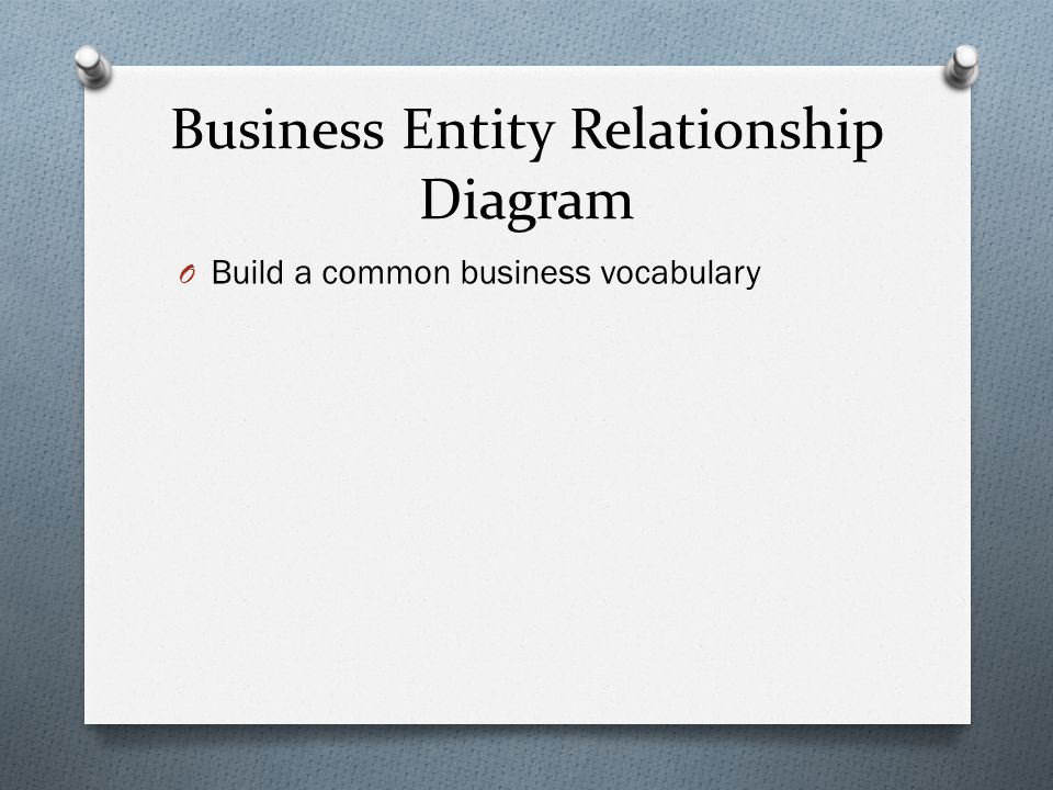 Business Entity Relationship Diagram O Build a common business vocabulary