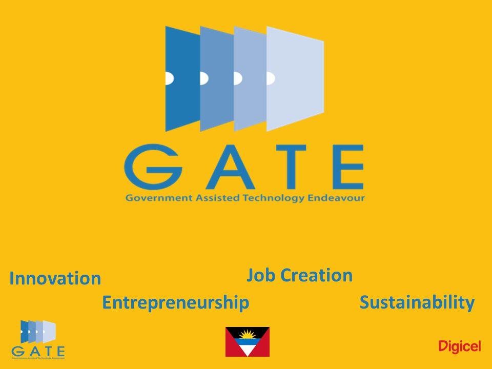 Innovation Entrepreneurship Job Creation Sustainability