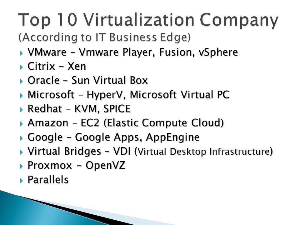  VMware – Vmware Player, Fusion, vSphere  Citrix - Xen  Oracle – Sun Virtual Box  Microsoft – HyperV, Microsoft Virtual PC  Redhat – KVM, SPICE  Amazon – EC2 (Elastic Compute Cloud)  Google – Google Apps, AppEngine  Virtual Bridges – VDI ( Virtual Desktop Infrastructure )  Proxmox - OpenVZ  Parallels