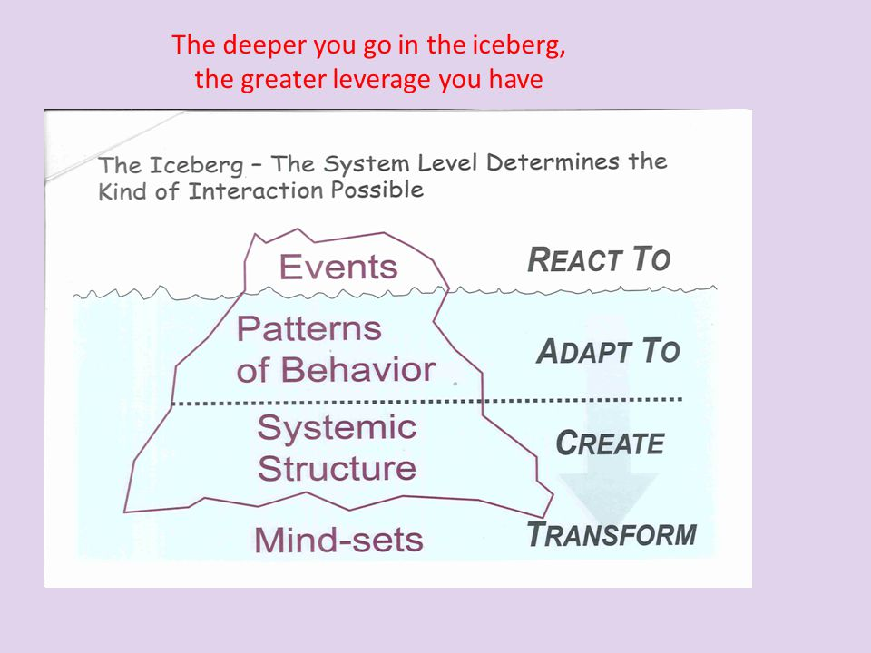 The deeper you go in the iceberg, the greater leverage you have