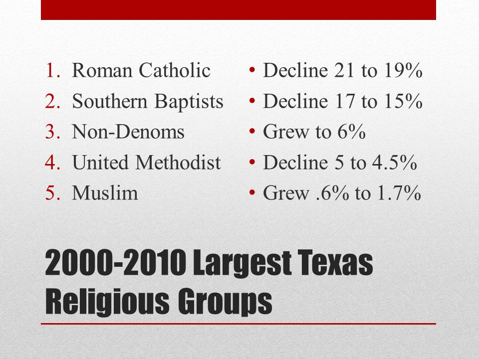 The LCMS Is the 12 th largest religious group in Texas Claims over 132,000 adherents (2010) Has declined since 2000 from.74% of the population to.44% of the population