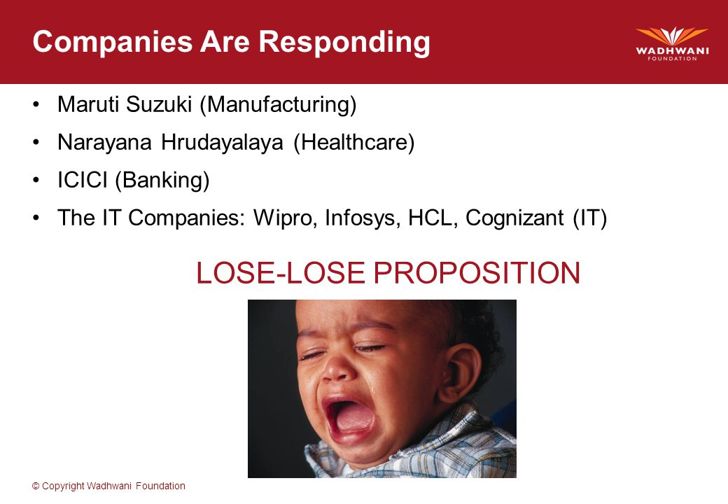 © Copyright Wadhwani Foundation Companies Are Responding Maruti Suzuki (Manufacturing) Narayana Hrudayalaya (Healthcare) ICICI (Banking) The IT Companies: Wipro, Infosys, HCL, Cognizant (IT) LOSE-LOSE PROPOSITION