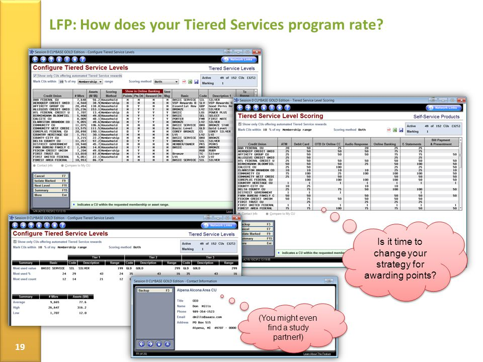LFP: How does your Tiered Services program rate.