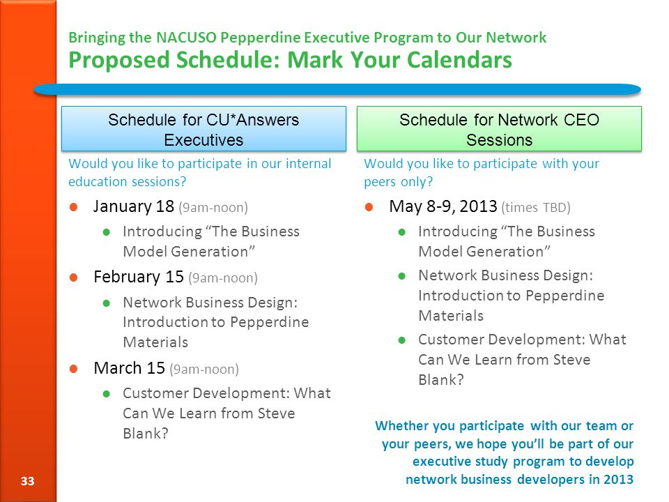 Bringing the NACUSO Pepperdine Executive Program to Our Network Proposed Schedule: Mark Your Calendars Would you like to participate in our internal education sessions.