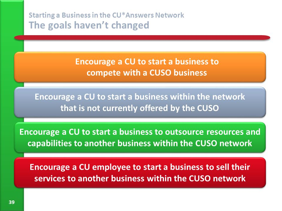 Starting a Business in the CU*Answers Network The goals haven't changed 39 Encourage a CU to start a business to compete with a CUSO business Encourage a CU to start a business within the network that is not currently offered by the CUSO Encourage a CU to start a business to outsource resources and capabilities to another business within the CUSO network Encourage a CU employee to start a business to sell their services to another business within the CUSO network