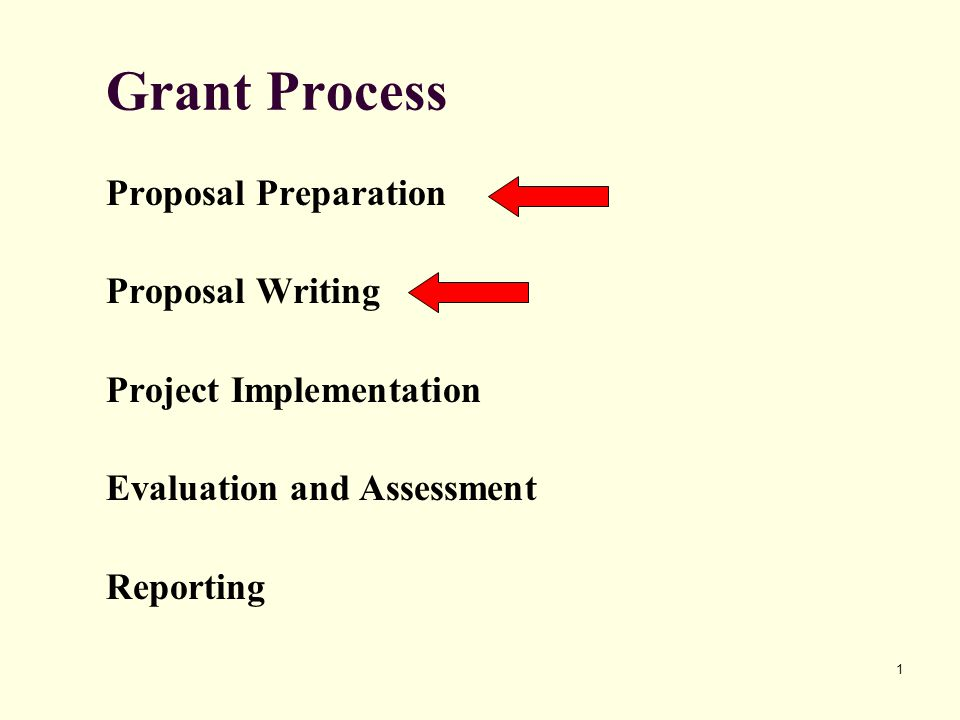 1 Grant Process Proposal Preparation Proposal Writing Project Implementation Evaluation and Assessment Reporting