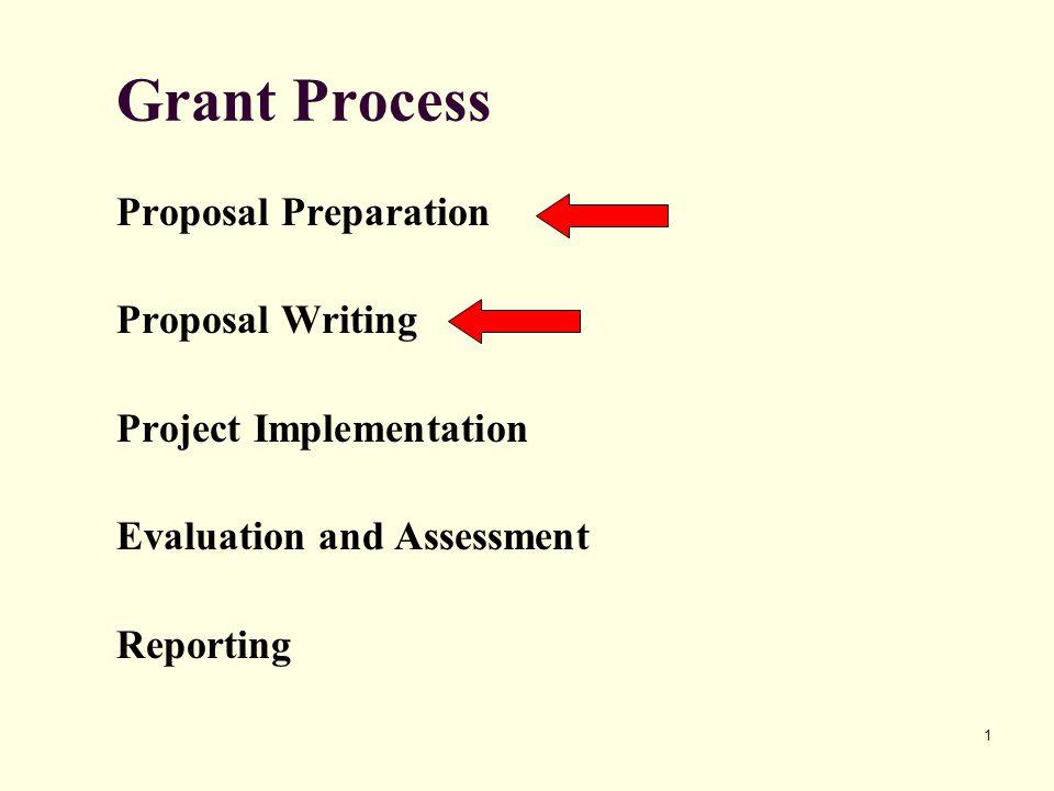 1 Grant Process Proposal Preparation Proposal Writing Project