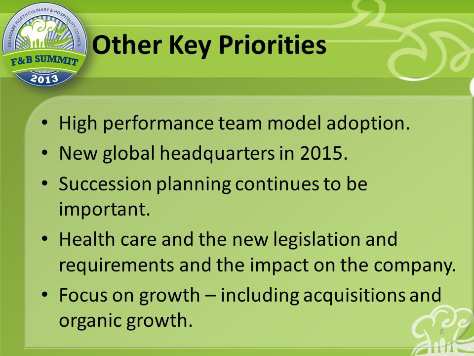 Other Key Priorities High performance team model adoption.