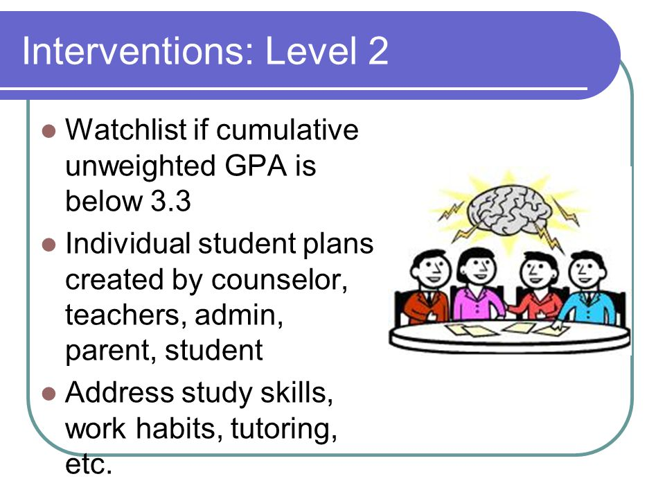 Watchlist if cumulative unweighted GPA is below 3.3 Individual student plans created by counselor, teachers, admin, parent, student Address study skills, work habits, tutoring, etc.