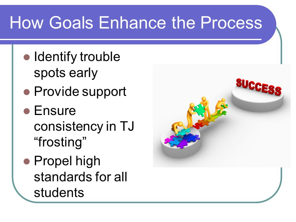 How Goals Enhance the Process Identify trouble spots early Provide support Ensure consistency in TJ frosting Propel high standards for all students