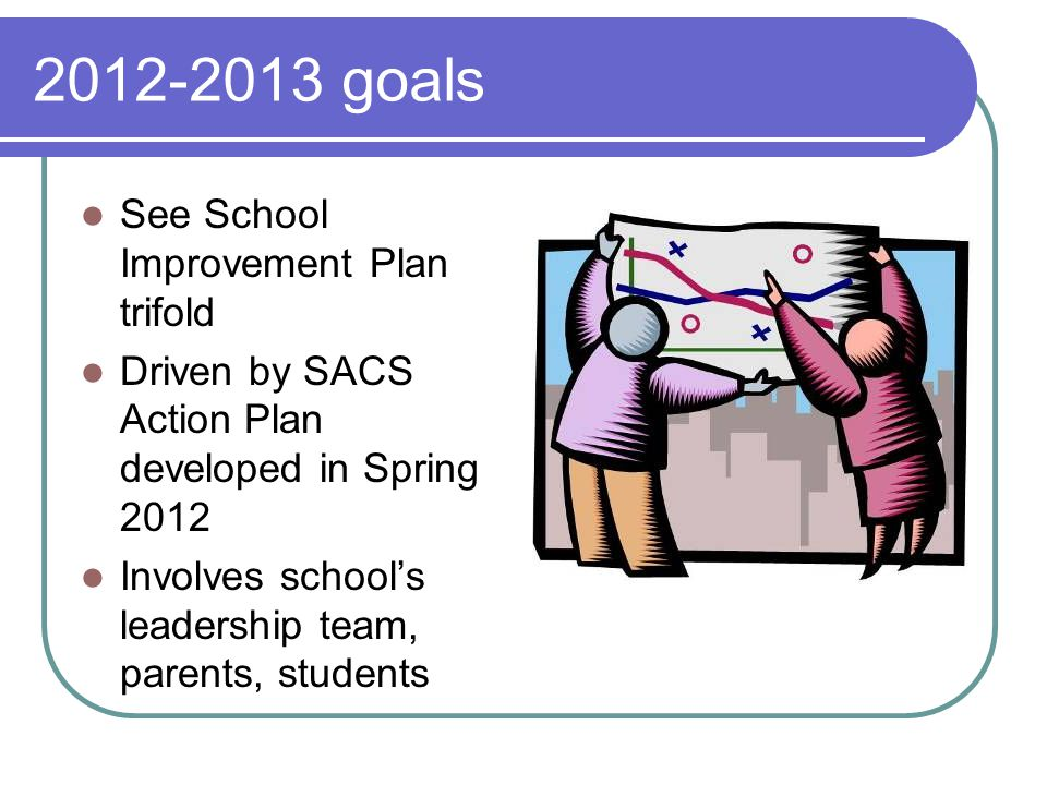2012-2013 goals See School Improvement Plan trifold Driven by SACS Action Plan developed in Spring 2012 Involves school's leadership team, parents, students