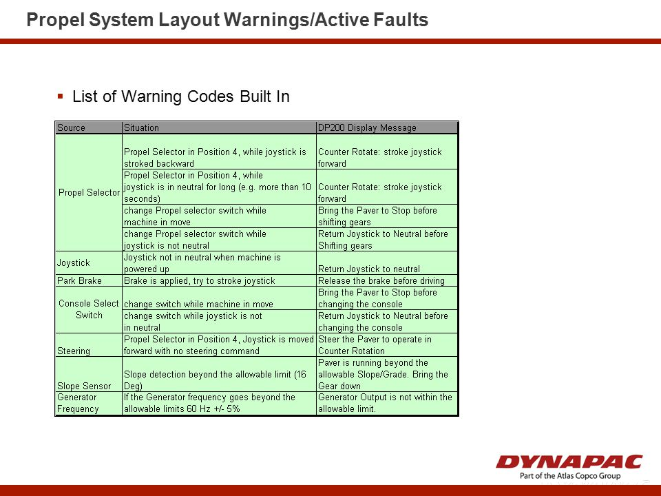  List of Warning Codes Built In Propel System Layout Warnings/Active Faults