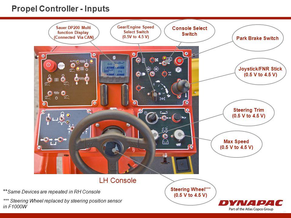  Speed Sensor ( Frequency Input) from LH, RH Propel Motor & Generator Motor  Fuel Sending Unit ( Resistance Input) Propel Controller – Inputs contd
