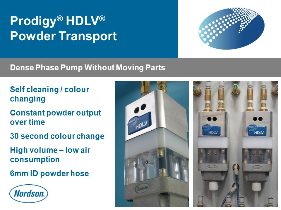 Prodigy ® HDLV ® Powder Transport Self cleaning / colour changing Constant powder output over time 30 second colour change High volume – low air consu