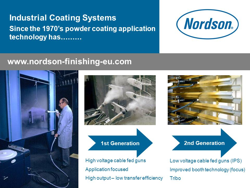 Coating and finishing systems www.nordson-finishing-eu.com Since the 1970's powder coating application technology has……… Industrial Coating Systems 1s