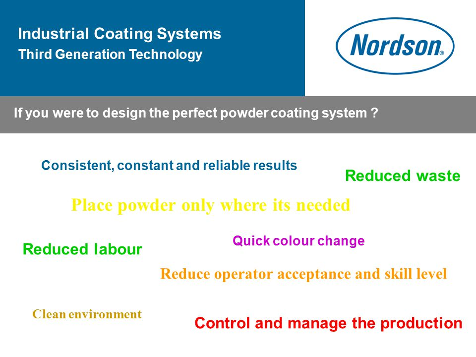 Consistent, constant and reliable results If you were to design the perfect powder coating system ? Third Generation Technology Industrial Coating Sys
