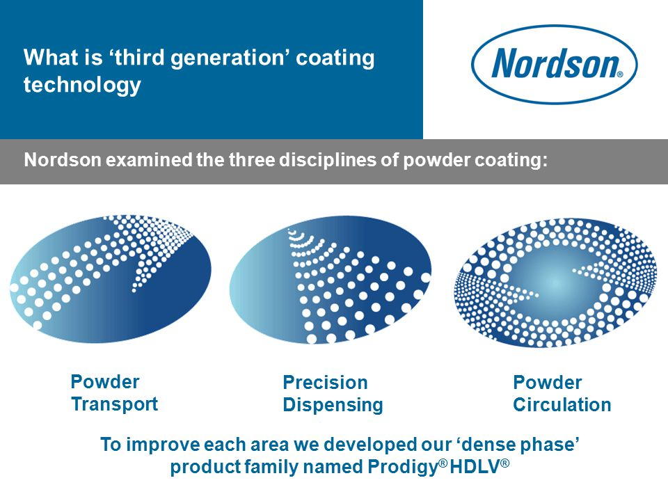 The Heart / HDLV Pump Nordson examined the three disciplines of powder coating: What is 'third generation' coating technology Powder Transport Powder