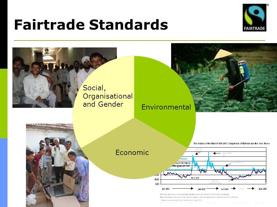 Fairtrade Standards Social, Organisational and Gender Environmental Economic
