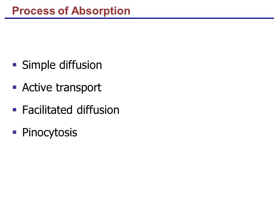 Process of Absorption  Simple diffusion  Active transport  Facilitated diffusion  Pinocytosis
