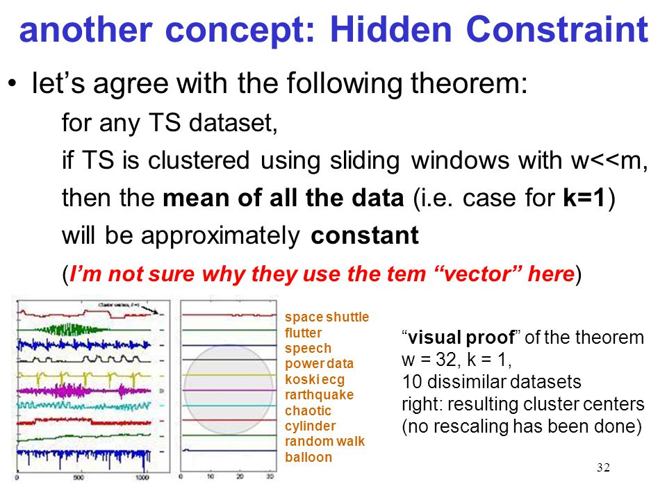 32 another concept: Hidden Constraint let's agree with the following theorem: for any TS dataset, if TS is clustered using sliding windows with w<<m,