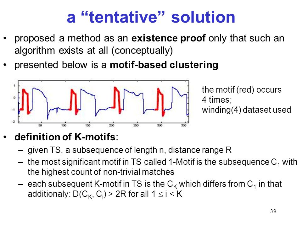 """39 a """"tentative"""" solution proposed a method as an existence proof only that such an algorithm exists at all (conceptually) presented below is a motif-"""