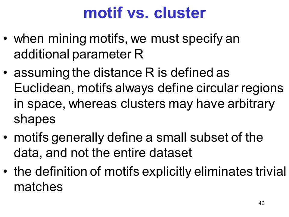 40 motif vs. cluster when mining motifs, we must specify an additional parameter R assuming the distance R is defined as Euclidean, motifs always defi