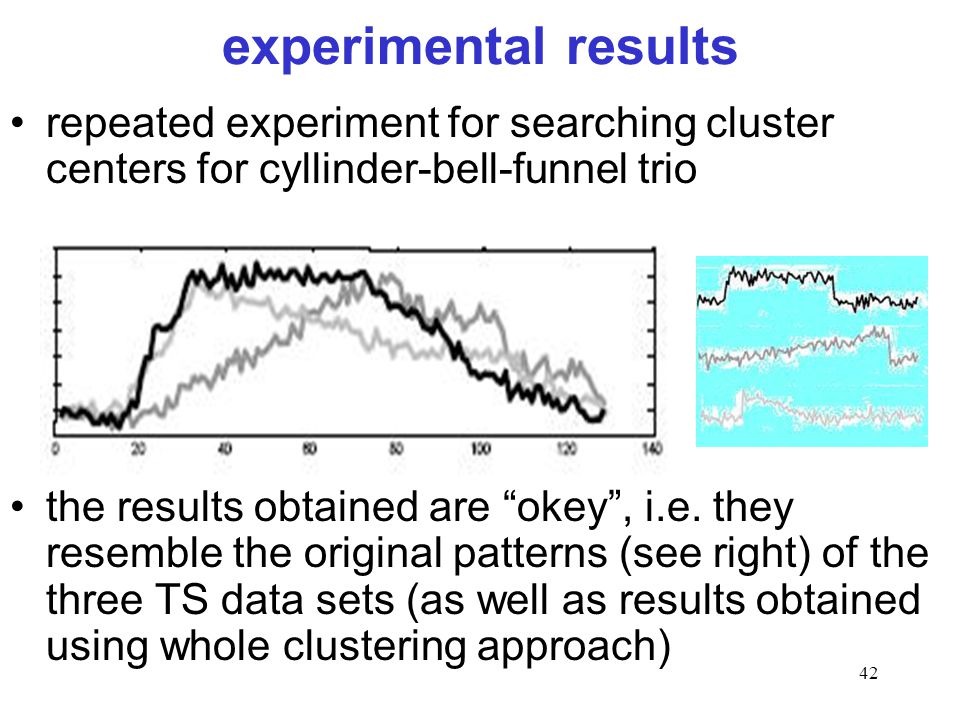"""42 experimental results repeated experiment for searching cluster centers for cyllinder-bell-funnel trio the results obtained are """"okey"""", i.e. they re"""