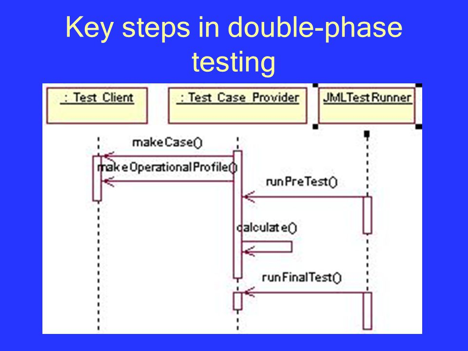 Key steps in double-phase testing
