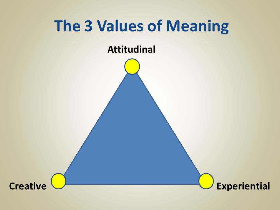 The 3 Values of Meaning Attitudinal CreativeExperiential