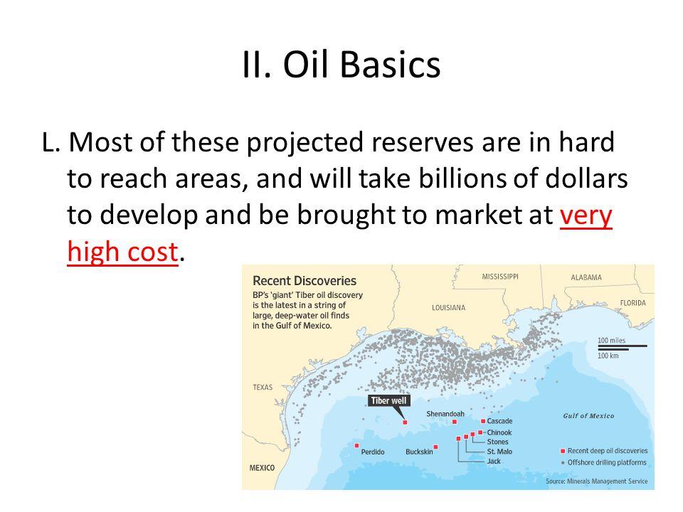 II.Oil Basics L.