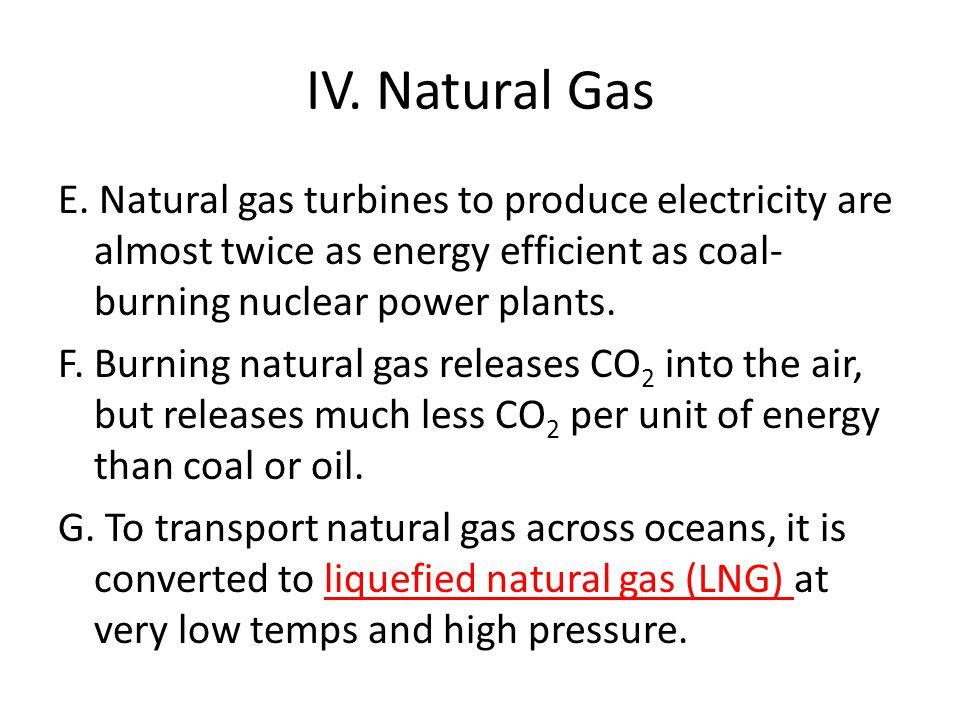 IV.Natural Gas E.