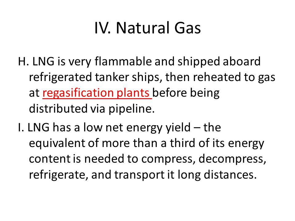 IV.Natural Gas H.