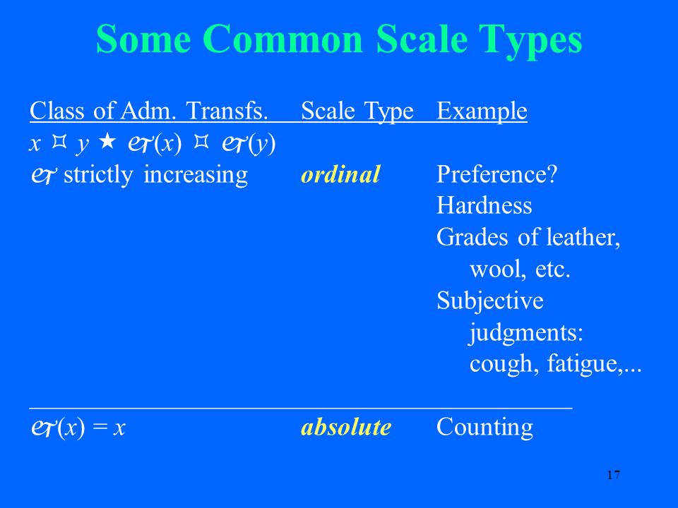 17 Some Common Scale Types Class of Adm.
