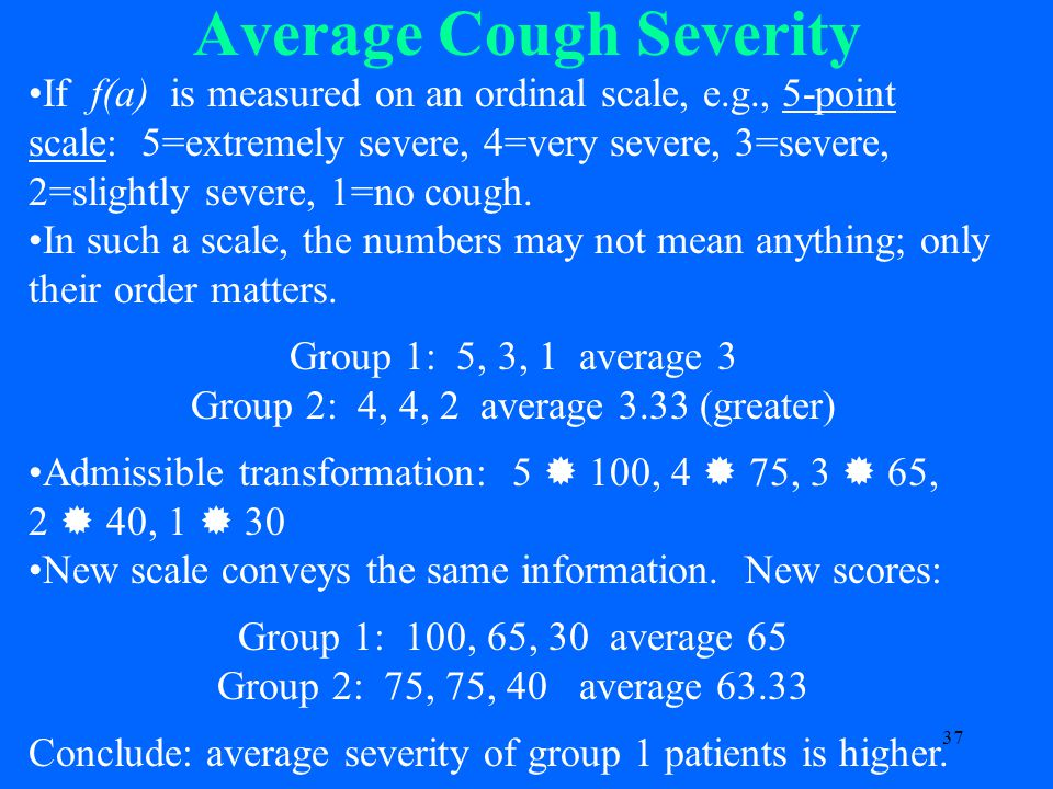 37 Average Cough Severity If f(a) is measured on an ordinal scale, e.g., 5-point scale: 5=extremely severe, 4=very severe, 3=severe, 2=slightly severe, 1=no cough.