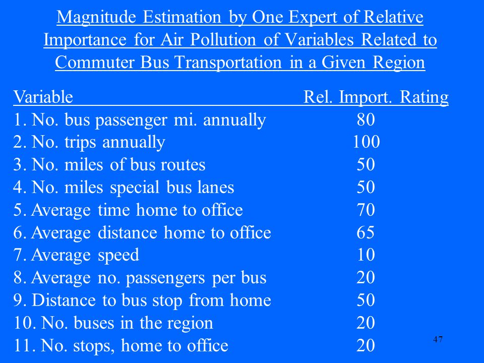 47 Magnitude Estimation by One Expert of Relative Importance for Air Pollution of Variables Related to Commuter Bus Transportation in a Given Region VariableRel.