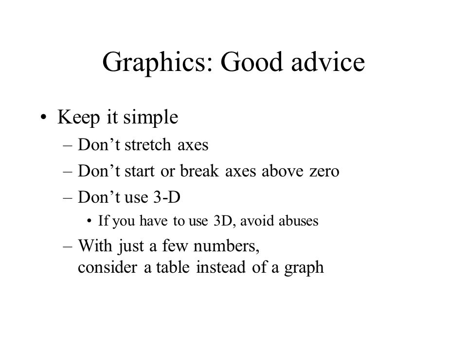 Graphics: Good advice Keep it simple –Don't stretch axes –Don't start or break axes above zero –Don't use 3-D If you have to use 3D, avoid abuses –Wit