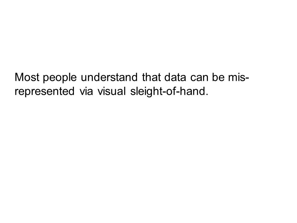 Most people understand that data can be mis- represented via visual sleight-of-hand.