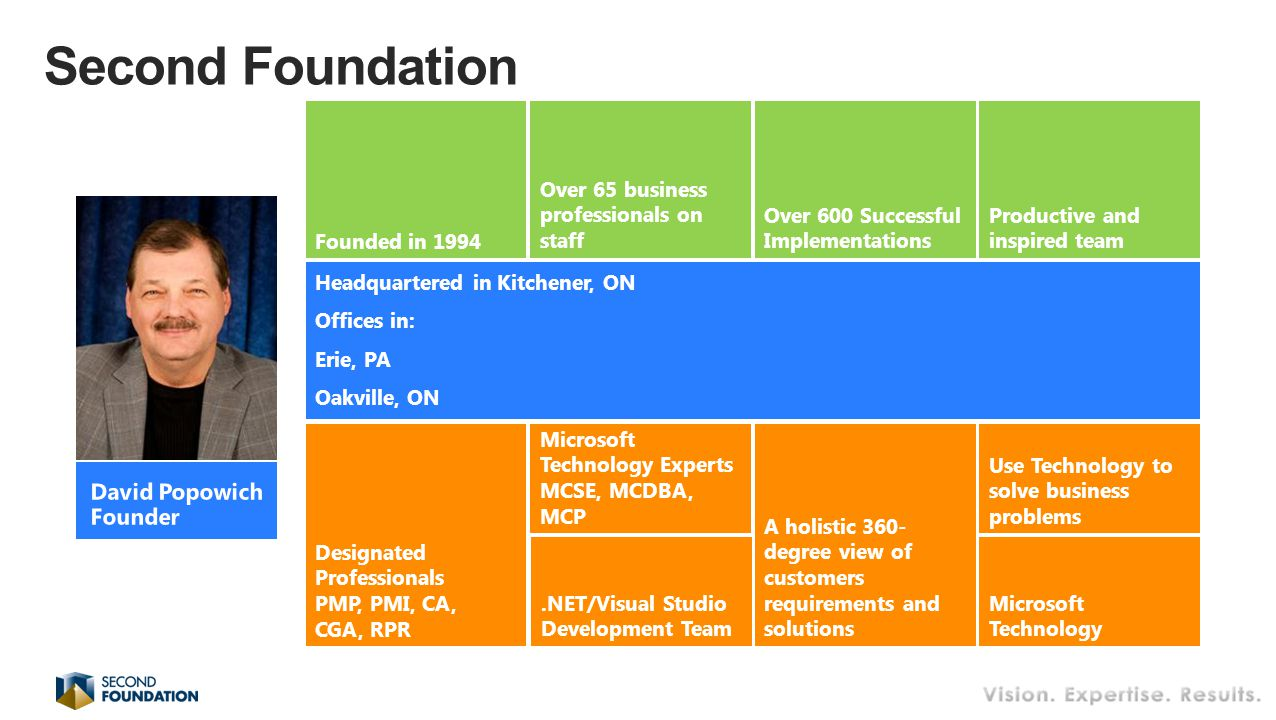 Second Foundation Sales Manager s Founded in 1994 Headquartered in Kitchener, ON Offices in: Erie, PA Oakville, ON Use Technology to solve business pr