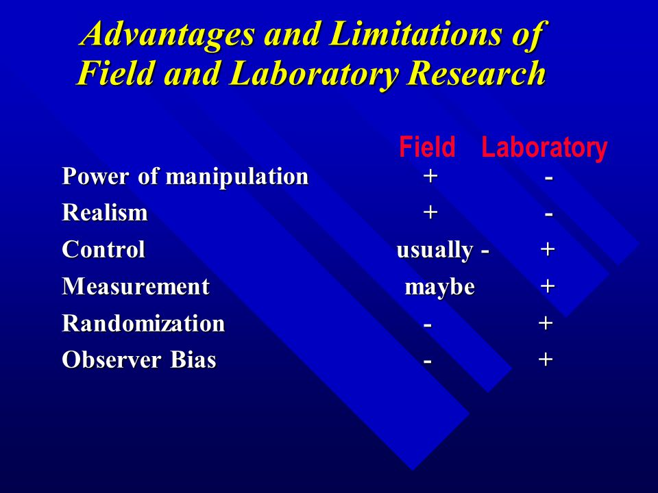 Distinguishing Field and Laboratory Research n Field studies occur in the natural environment n Laboratory studies control for many interfering elements in the environment n Distinction is fluid