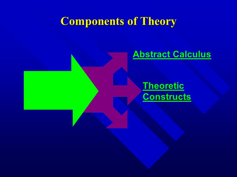 Components of Theory THEORY Abstract Calculus
