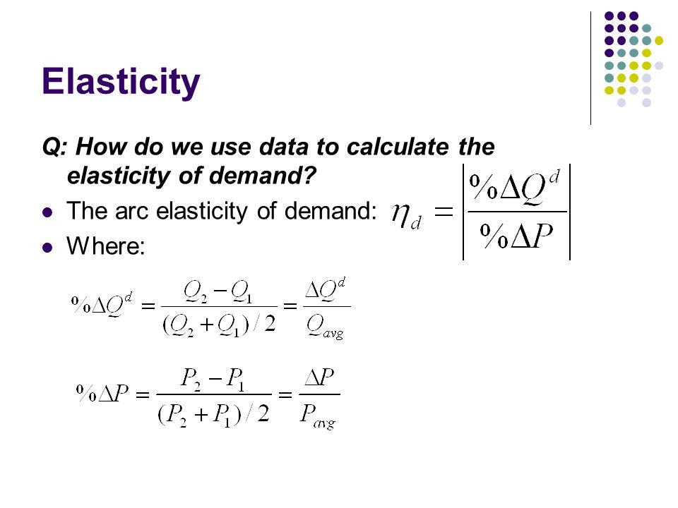 Q: How do we use data to calculate the elasticity of demand.